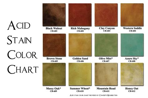 concrete acid stain color chart behr concrete stain colors concrete revival 20color