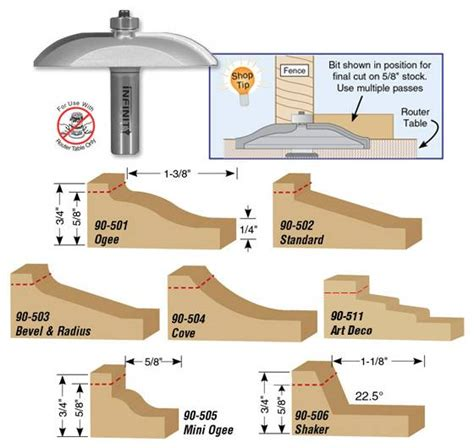 router bits for raised panel cabinet doors horizontal raised panel bits infinity tools