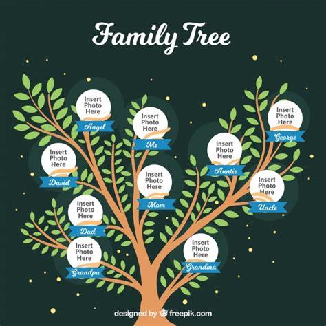 Kostenlose Vorlage Stammbaum Nizza Stammbaum Vorlage Der Kostenlosen Vektor