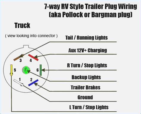 7 pin trailer connector wiring diagram for f350 wiring