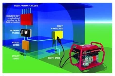 home backup generators bobs blogs
