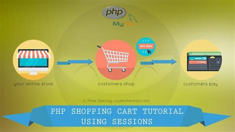 tutorial online shop php shopping cart tutorial using sessions