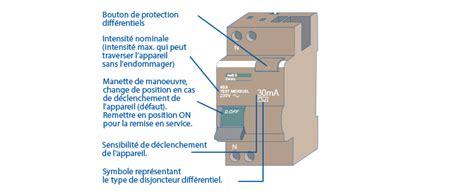 Norme Salle De Bain Electricité by Branchements 233 Lectriques Brico