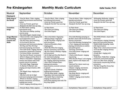 prek music curriculum maps katie traxler com
