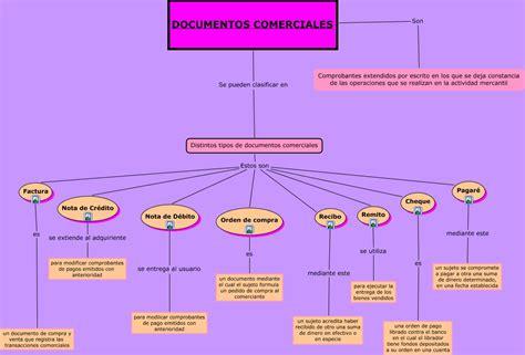 imagenes en documentos html documentos comerciales