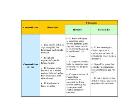 cuadro comparativo de presupuesto y proyecto cuadro comparativo de semejanzas y diferencias imagui