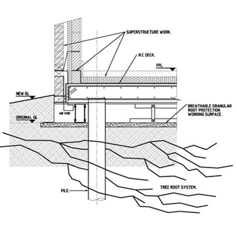 building foundation diagram pile foundations search details