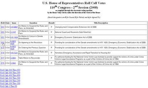 house roll call votes reading roll call votes congressman glenn thompson