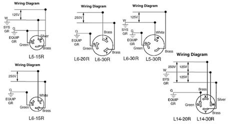 nema l5 30 wiring diagram nema automotive wiring