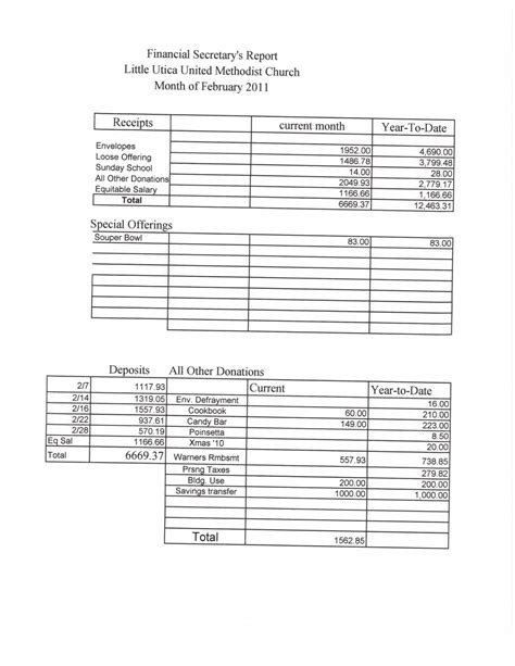 church report template church finance report images