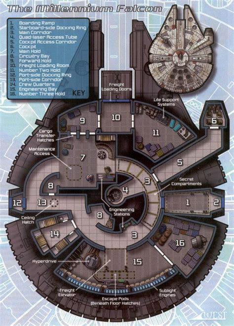 Interior Layout Of Millennium Falcon | millennium falcon decks search and layout