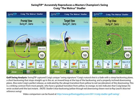 golf swing tips terrific golf swing tips architecture home gallery image