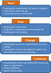 Interview Questions For It Help Desk Start Stop Change And Continue Get A Leg Up