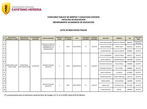 convocatoria docente universidad 2016 peru becas 2017 convocatoria concurso docente universidad peru 2016