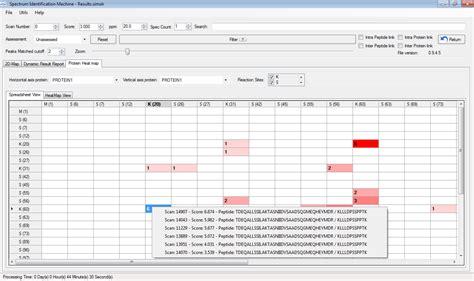 pattern lab for proteomics sim xl spectrum identification machine for xl peptides