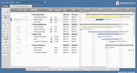 smartsheet gantt chart template smartsheet pricing features reviews comparison of