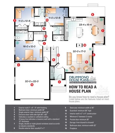 how to read house blueprints how to read house blueprints how to read house