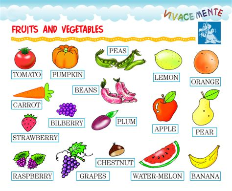 alimenti in inglese vivacemente con il cuore e con la mente attivit 224 in