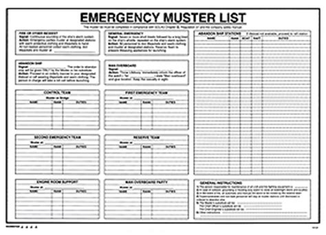 Muster List And Emergency Jalite Marine Safety Ism Code Posters
