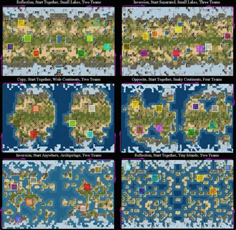 civilization 4 world map civilization iv map scripts guide civfanatics