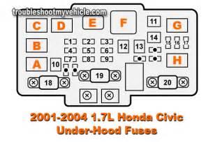 2001 Honda Civic Fuse Box Diagram 1996 Ford Econoline Fuse Box Diagram 1996 Free Engine