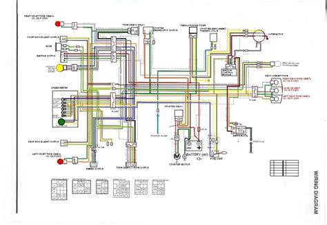 150cc gy6 wiring diagram diagrams 762360 kandi 150cc wiring diagram battery yerf