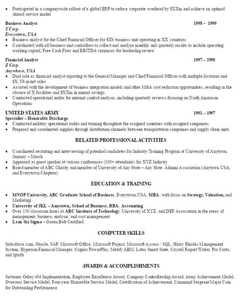 Erp Specialist Sle Resume by Sle Resume Erp Consultant Resume Ixiplay Free Resume Sles