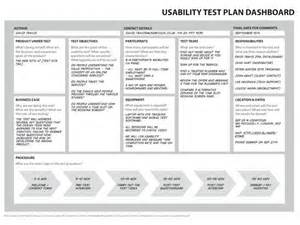 network test plan template 25 best ideas about usability testing on user