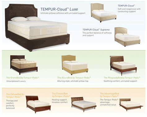 Different Types Of Tempurpedic Mattresses lonestar mattress outlet tempur pedic mattresses ta