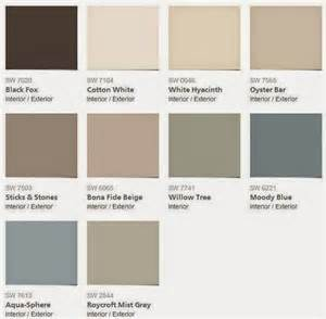 sherwin williams paint colors interior 2015 color forecast sherwin williams evolution of style