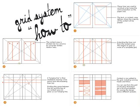 in design layout grid layout mandatory assignment michelles blog