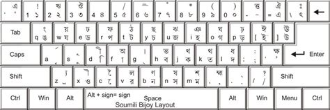 bijoy keyboard layout free download soumili keyboard keyboard layouts