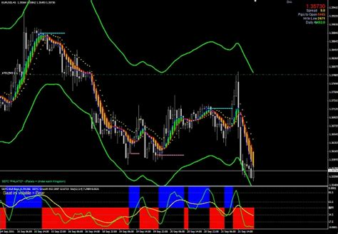 swing trading wiki forex swing high low indicator online trading system wiki