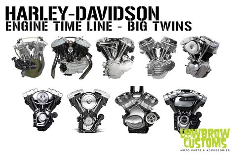 harley evo line diagram for engine harley clutch