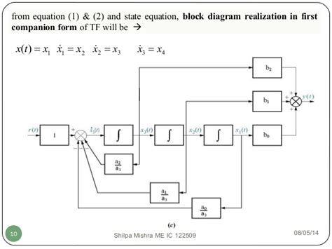 state space to block diagram state space analysis eign values and eign vectors
