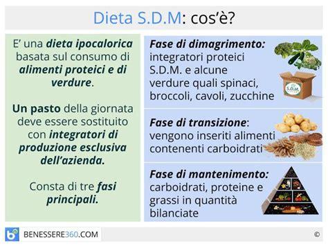 alimenti anti stipsi dieta s d m come funziona fasi e 249 di esempio