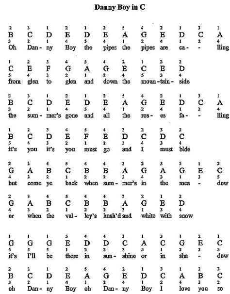 Letter Chords Piano Piano Chords Letters For Songs Piano Chords Piano Chords Letters For Piano Chords