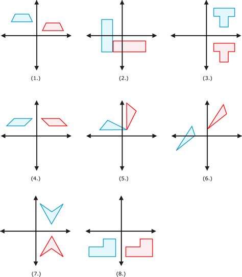 Reflection And Rotation Worksheet by Transformations In The Coordinate Plane Ck 12 Foundation
