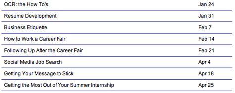 15 best career fairs images on pinterest job fair career advice