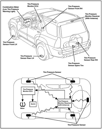 tire pressure monitoring 2004 ford windstar regenerative braking 1997 buick fuse box location best place to find wiring and datasheet resources