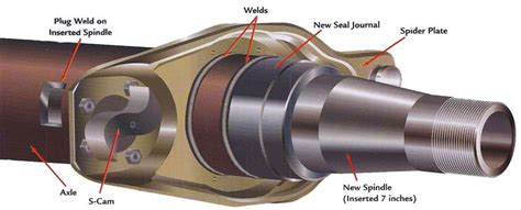 boat trailer spindle repair sleeve trailer axle spindle axle surgeons