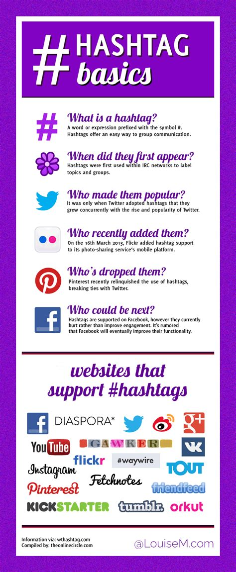 how to use hashtags a complete guide