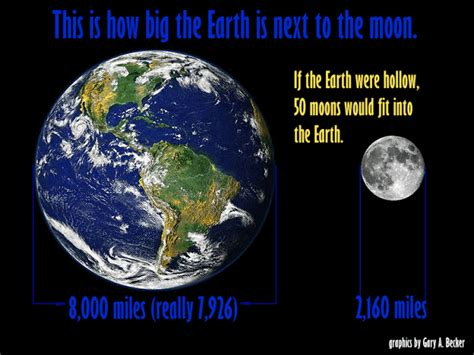 what is the size of saturnpared to earth earth moon size