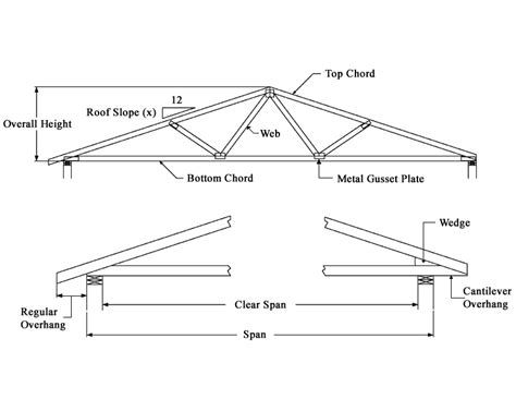 layout of building definition design of wooden roof truss building construction