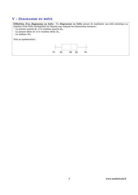diagramme en boite en ligne statistiques fiches de r 233 vision maths premi 232 re s