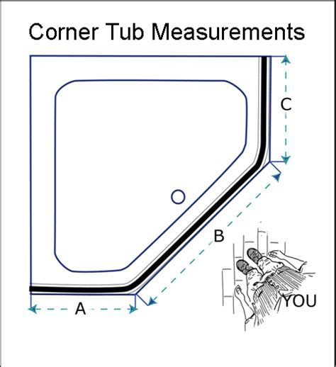 size of corner bathtub corner bathtub dimensions quotes