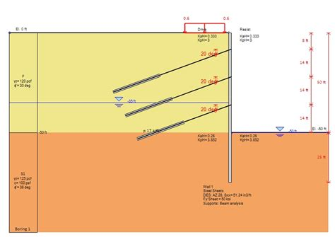 Shoring Design Spreadsheet by Sheet Pile Wall Design Nightvale Co