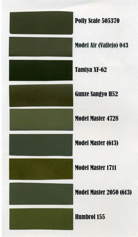 olive drab military vehicles color balance pinterest military vehicles green paint