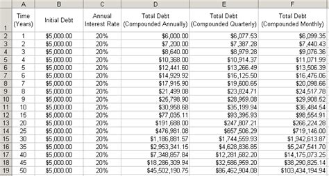 mortgage payoff calculator xls