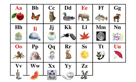 printable kindergarten alphabet chart picture alphabet chart abc phonics pictures chart red